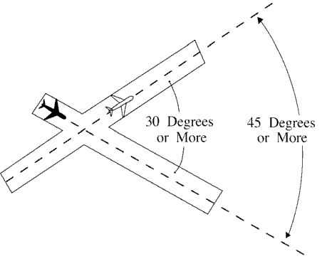 FIG 6-2-6 Minima on Diverging Courses
