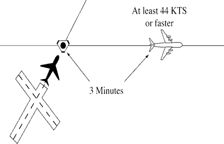 FIG 6-4-3 Minima on Crossing Courses 44 Knots or More Separation