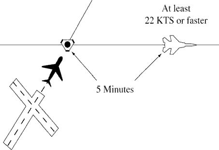 FIG 6-4-6 Minima on Crossing Courses 22 Knots or More Separation